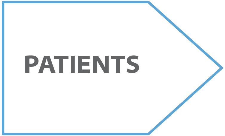Guiding Beliefs Icon - Patients