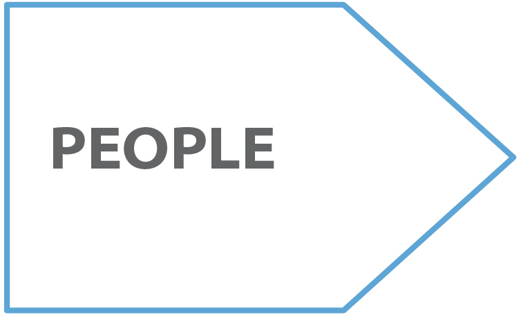 Guiding Beliefs Icon - People