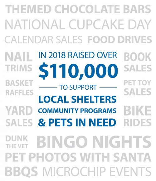 In 2018, raised over $110,000 to support local shelters community programs & pets in need.