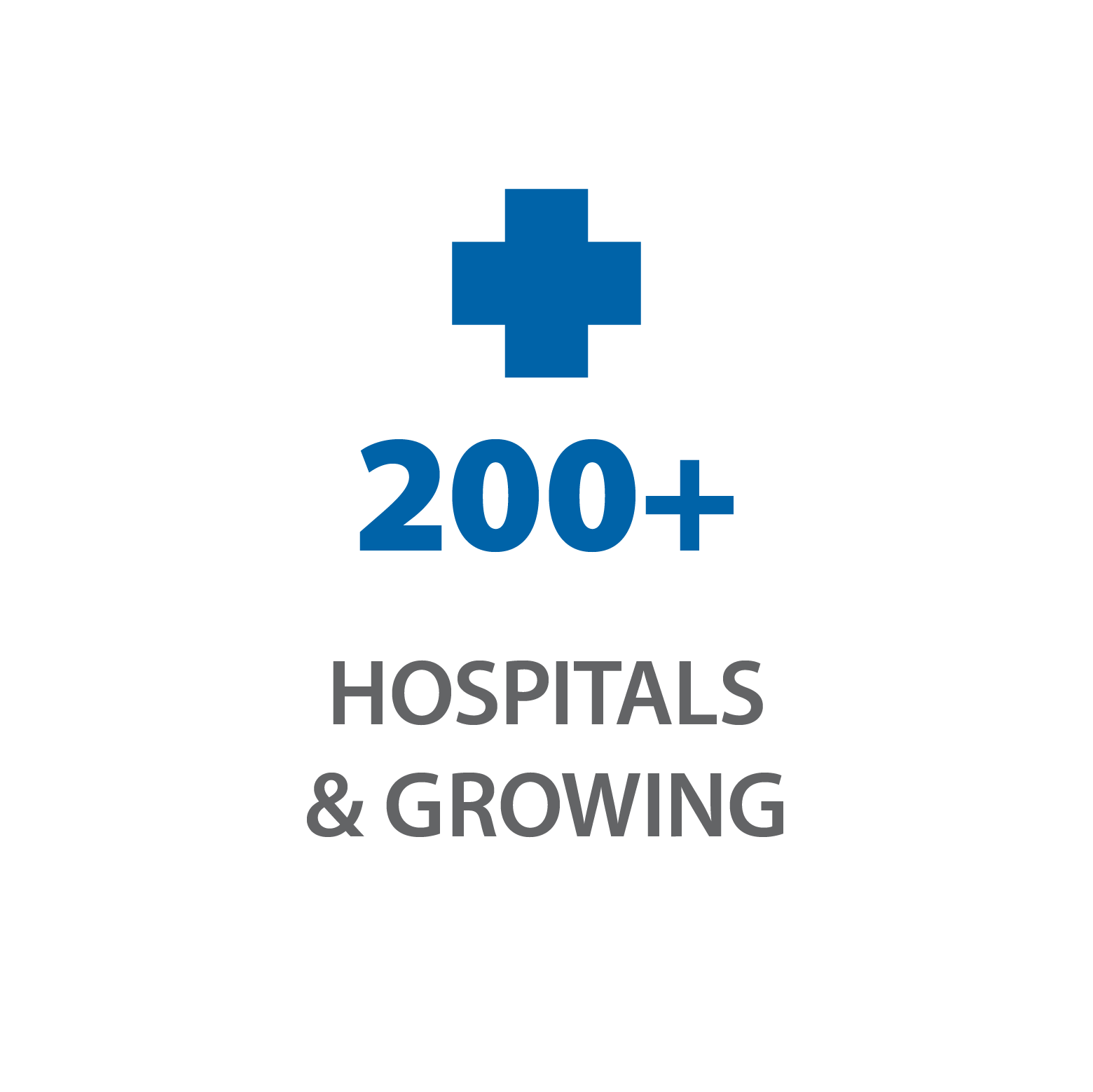 190 plus hospitals and growing